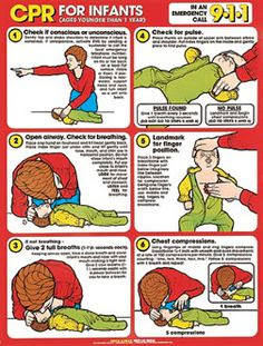Check out the great infographic about #Resuscitation.   Adams ...