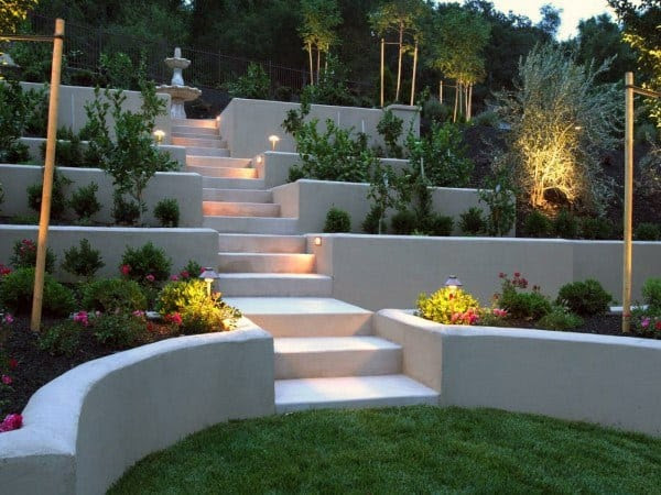 Garden Retaining Wall Designs Windowsunity