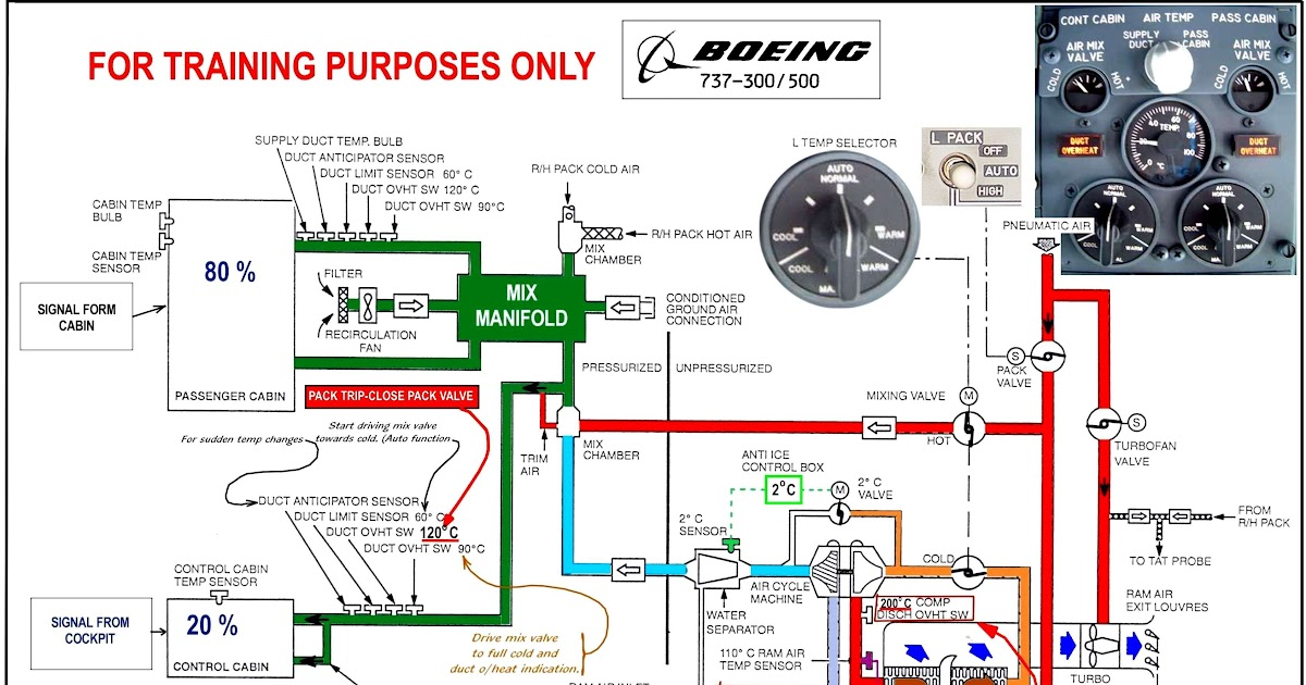 88 Mustang Fuse Box Free Download Wiring Diagram Schematic