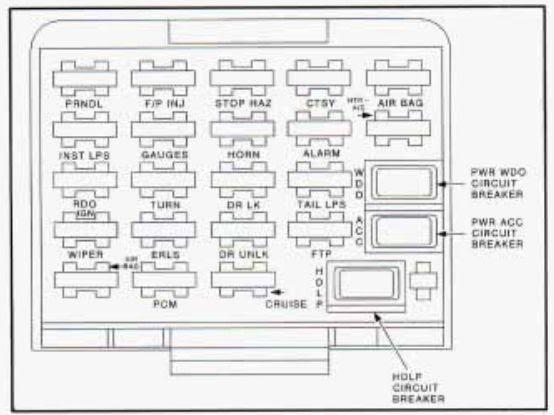 1964 Buick Skylark Fuse Box Diagram Wiring Diagram Level Level Lastanzadeltempo It