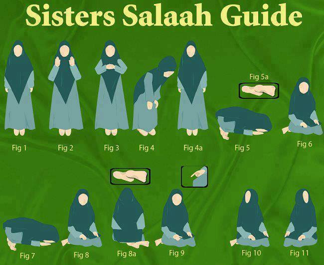 Women's Salaah Guide