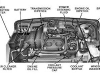 1997 Jeep Wrangler Engine Diagram