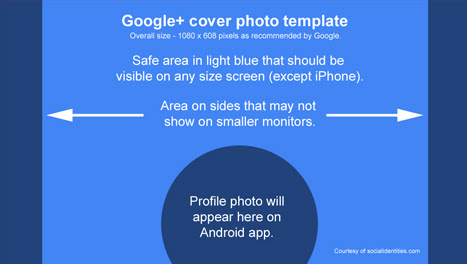 GOOGLE MOBILETEMPLATE EXAMPLE