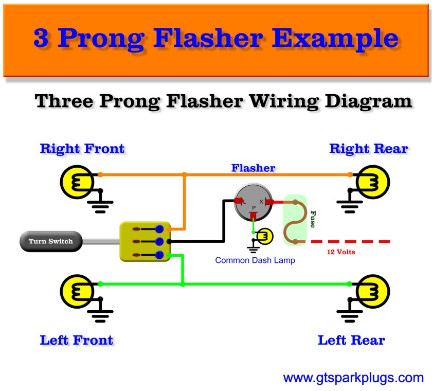 Automotive Flasher Wiring Diagram Led Ke Light Turn Signal Wiring Diagram Wiring Diagram Schematics