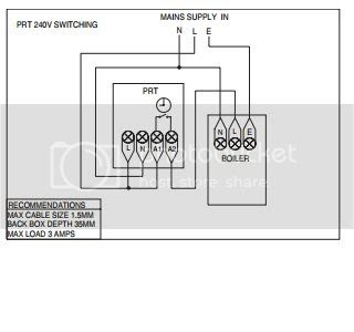 wirethermostatwiring examples instructions