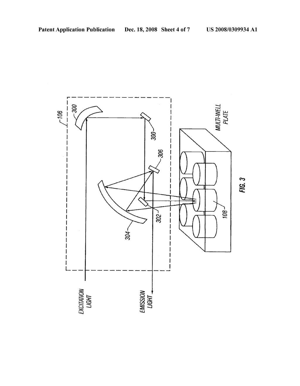 Scanning Spectrophotometer For High Throughput Fluorescence