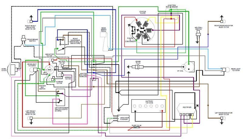 Diagram Ducati Darmah Wiring Diagram Full Version Hd Quality Wiring Diagram Sitexcran Dabliusound It