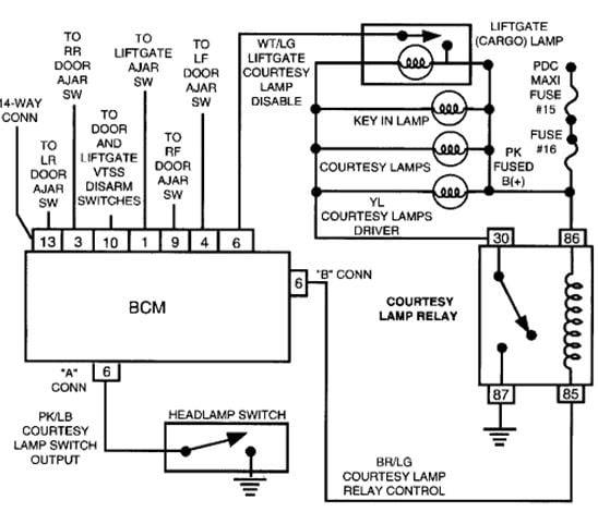 Jeep Jk Dome Light Wiring Diagram Wiring Diagram Motor B Motor B Frankmotors Es