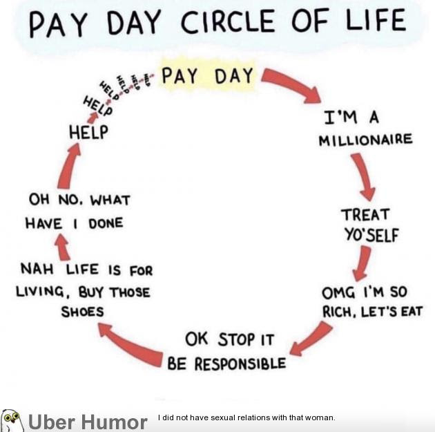 Pay Day Circle Of Life Funny Pictures Quotes Pics Photos