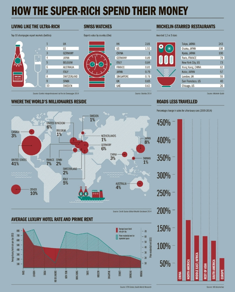 From http://raconteur.net/infographics