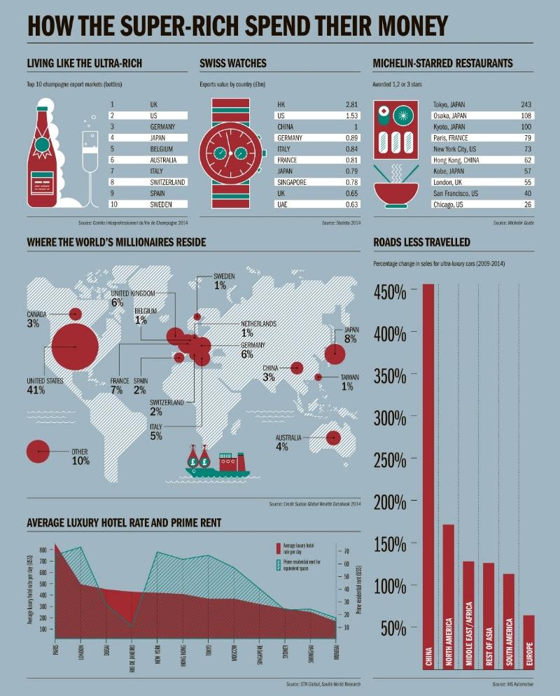 Fromhttp://raconteur.net/infographics