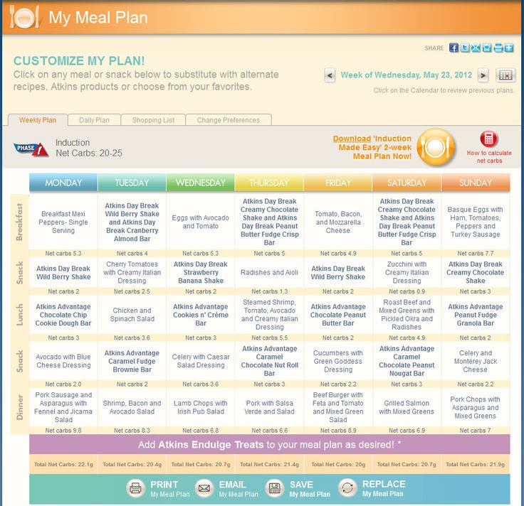 Atkins weight loss program 2 week induction meal plan for Atkins quick cuisine