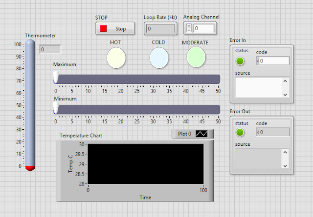 Temperature Controller Project using LabVIEW and Arduino