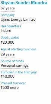 How Shyam Sunder Mundra turned Ujaas Energy into a Rs 500 crore business