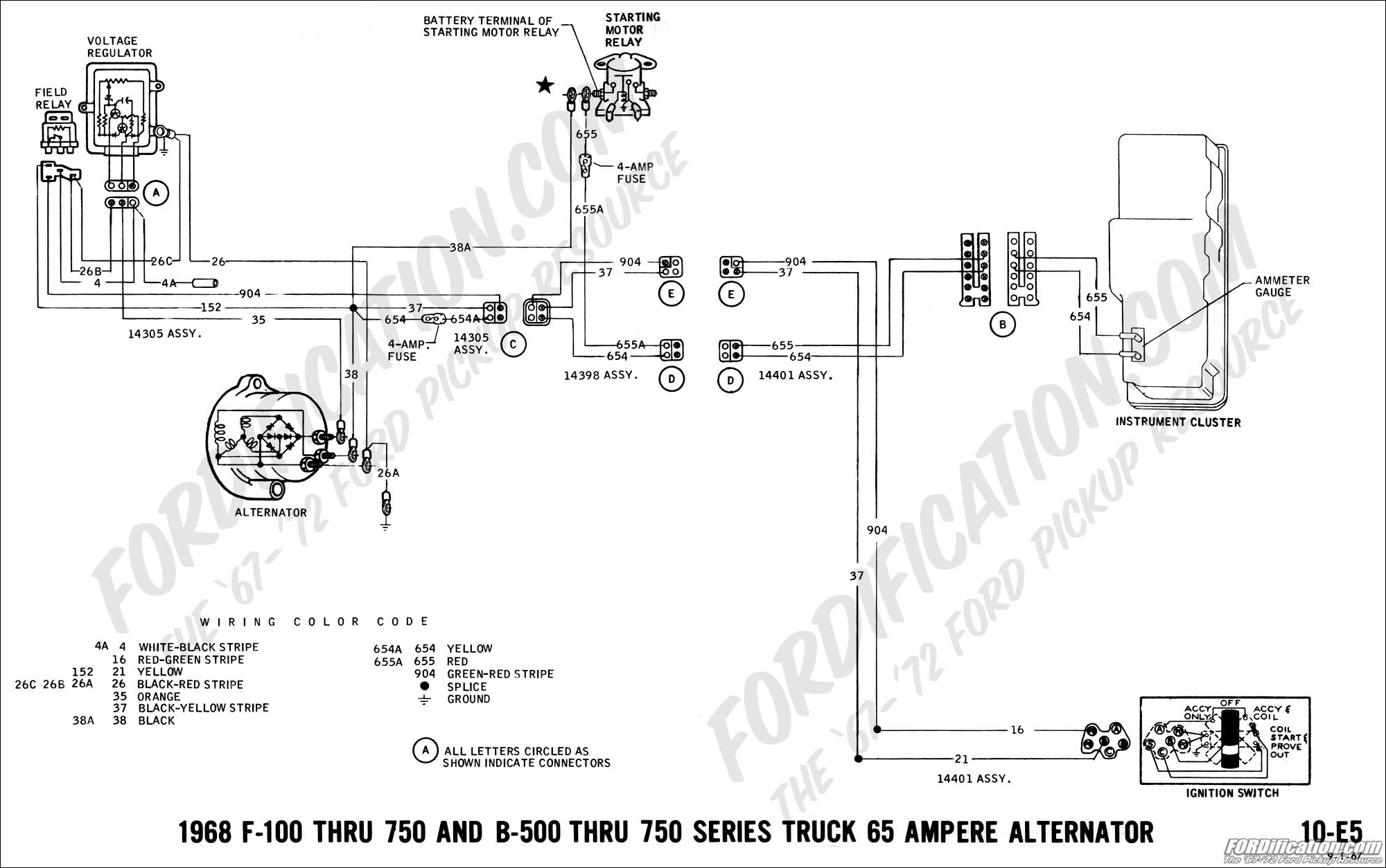 1968 Corvette Alternator Wiring Diagram 2011 Kia Sedona Engine Diagram Pipiing Tukune Jeanjaures37 Fr