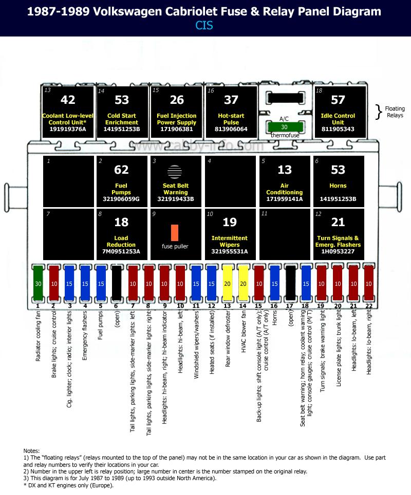 95 Vw Cabrio Wiring Harnes - Wiring Diagram Networks | 97 Vw Cabrio Wiring Diagram |  | Wiring Diagram Networks - blogger