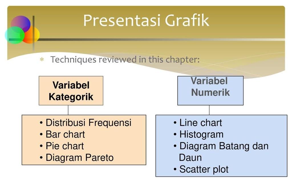 Contoh Grafik Batang Dan Penjelasannya - Contoh Fine