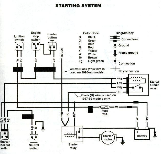klr 650 wiring diagram kawasaki klr650 color 31 klr 650 wiring diagram wiring diagram list  31 klr 650 wiring diagram wiring