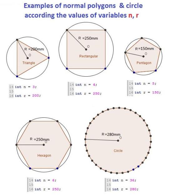 Norm Polygon Circles 16