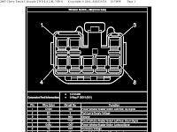 2015 Chevrolet Colorado Wiring Diagrams