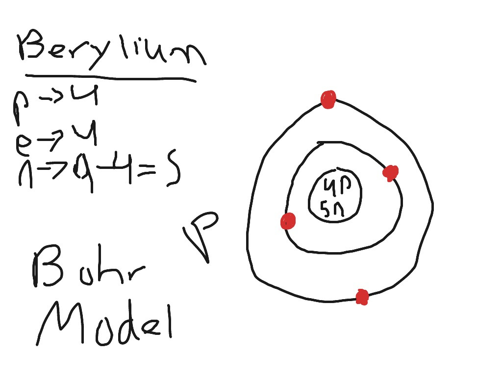 Bohr Model Drawing Of Oxygen at GetDrawings | Free download
