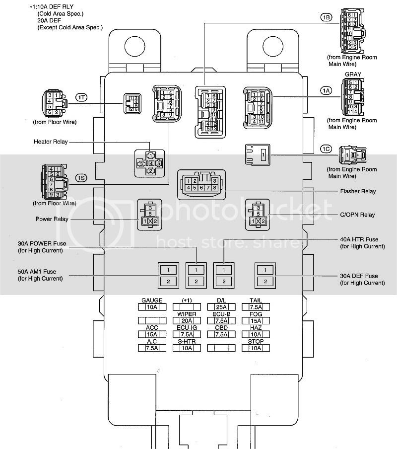 Diagram 2008 Yaris Fuse Box Diagram Full Version Hd Quality Box Diagram Seodiagram Cscervino It