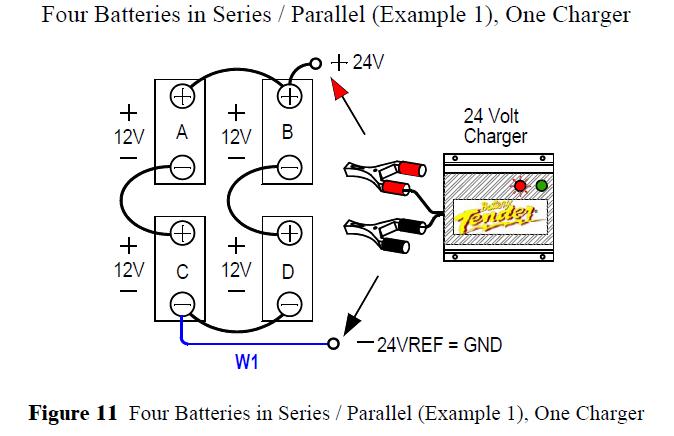 Diagram Club Car Wiring Diagram 48 Volt Battry Volt 12 Full Version Hd Quality Volt 12 Pvdiagramspangn Unanimaleundono It