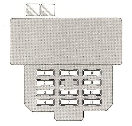95 Lexus Gs300 Fuse Box Diagram Wiring Diagram Touch View A Touch View A Zaafran It