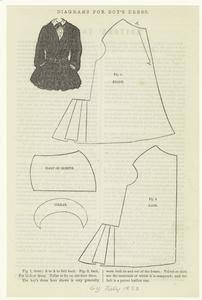 Diagrams for boy's dress. Digital ID: 802487. New York Public Library