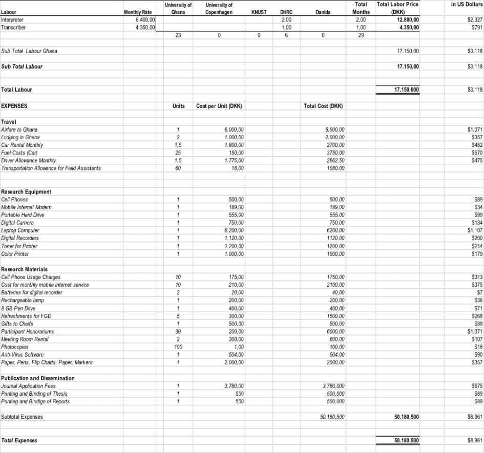 sample budget sheet for non profit organization 1