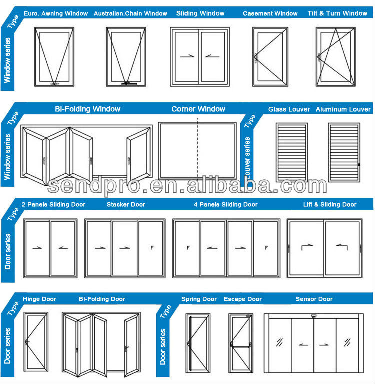 House Ideals Standard House Window Sizes