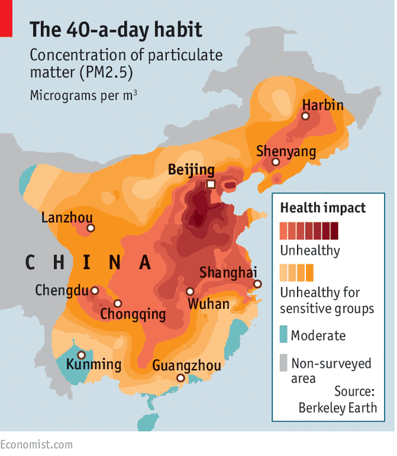 China air quality Economist graph