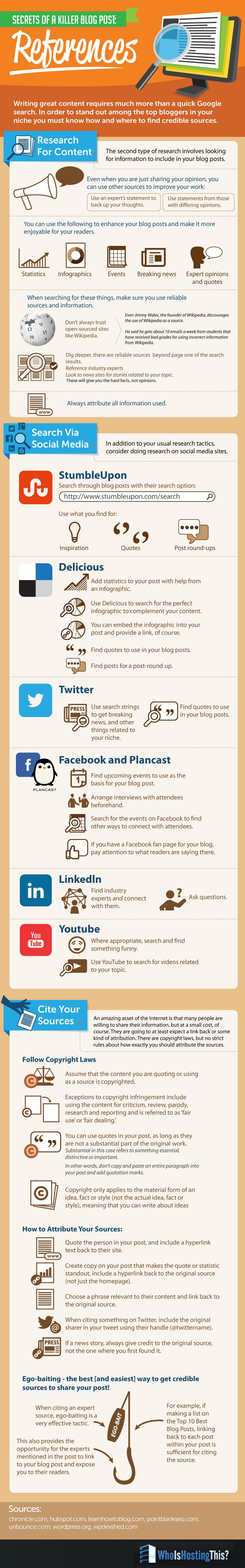Secrets of a Killer Blog Post: References - infographic