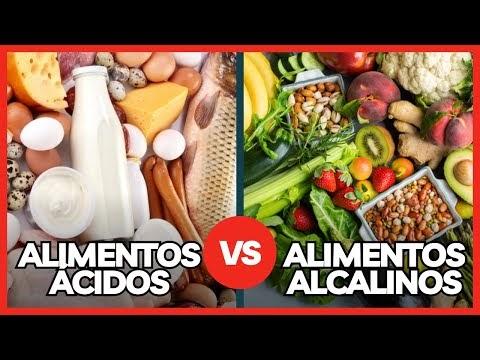 Nutrición   | ¿Qué es? La alimentación Alcalina
