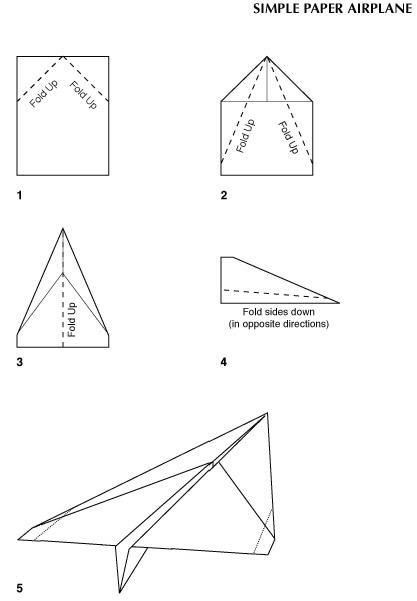 How to make easy paper planes google search | planes | pinterest.