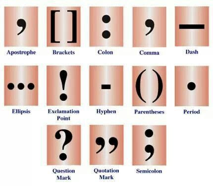 What are punctuation marks?   American = period. British = fullstop.