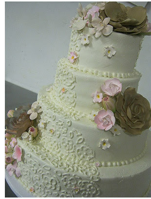 Get Inspired For How Much Does A Wedding Cake Cost Per Person