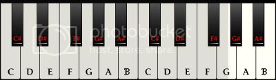 Arent's Piano keyboard image