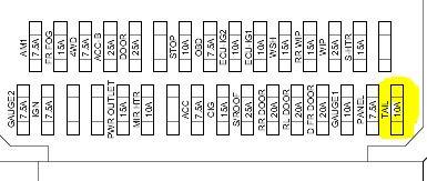 2007 Toyota Rav4 Fuse Box Diagram Image Details Wiring Circuit