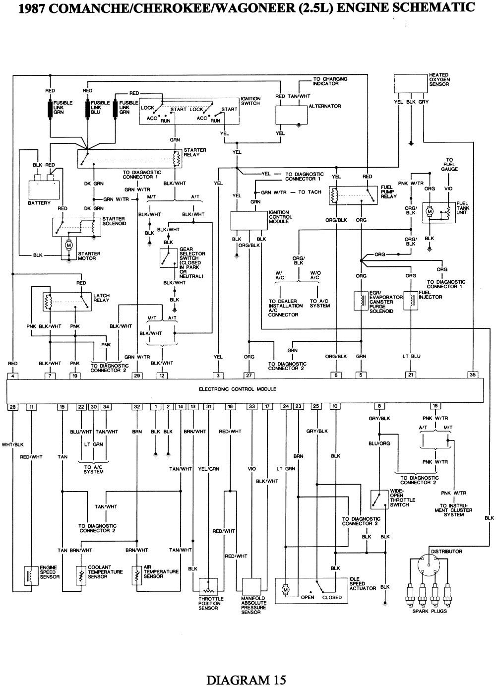 Diagram Wiring Diagrams For 2002 Jeep Grand Cherokee Full Version Hd Quality Grand Cherokee Jswiringx23 Locandadossello It