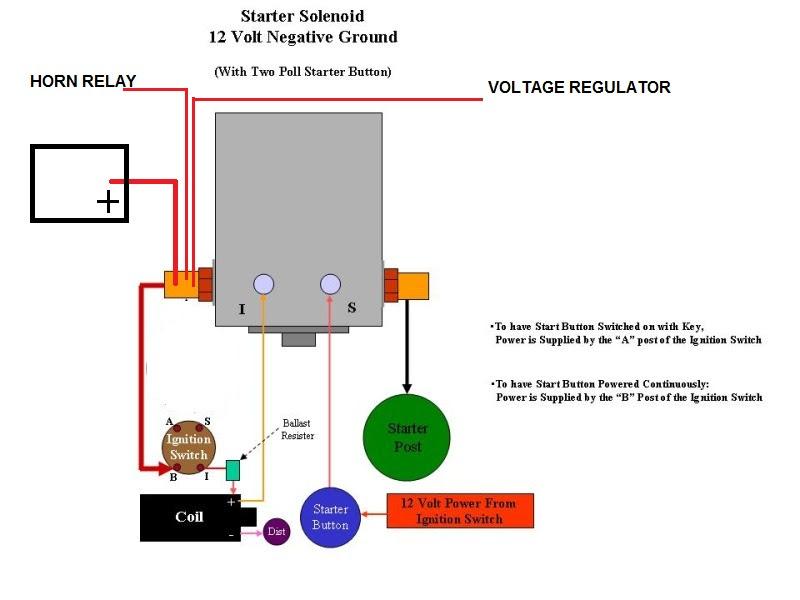Diagram Airpressor 12 Volt Solenoid Wiring Diagram Full Version Hd Quality Wiring Diagram Liveprin Oltreilmurofestival It