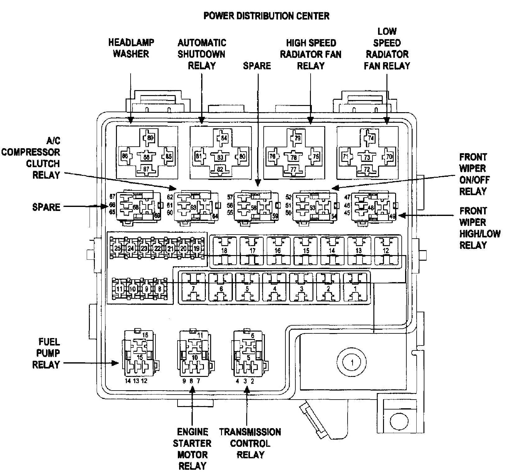 Wiring Diagram Pdf  2003 Dodge Stratus Fuse Box Under Hood