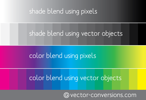 vector gradients