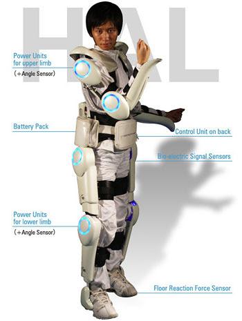 Robot Suit HAL