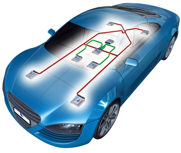Samsung se mete de lleno en la tecnología de los coches autónomos