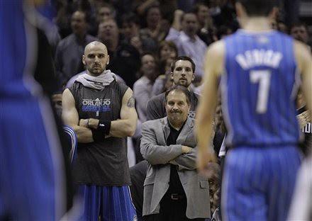Magic Spurs Basketball