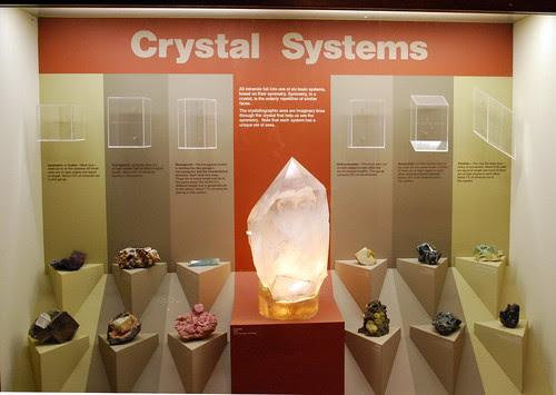 Resultado de imagen para crystal systems