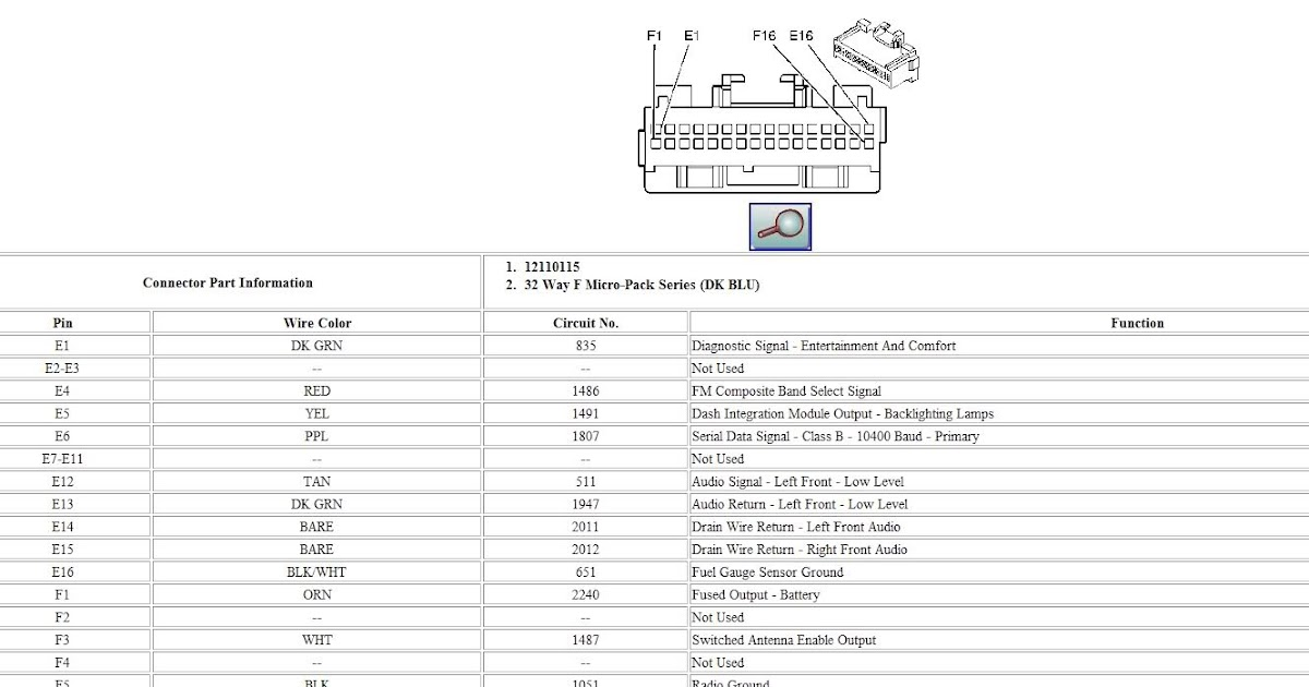 2005 Dodge Neon Radio Wiring Diagram