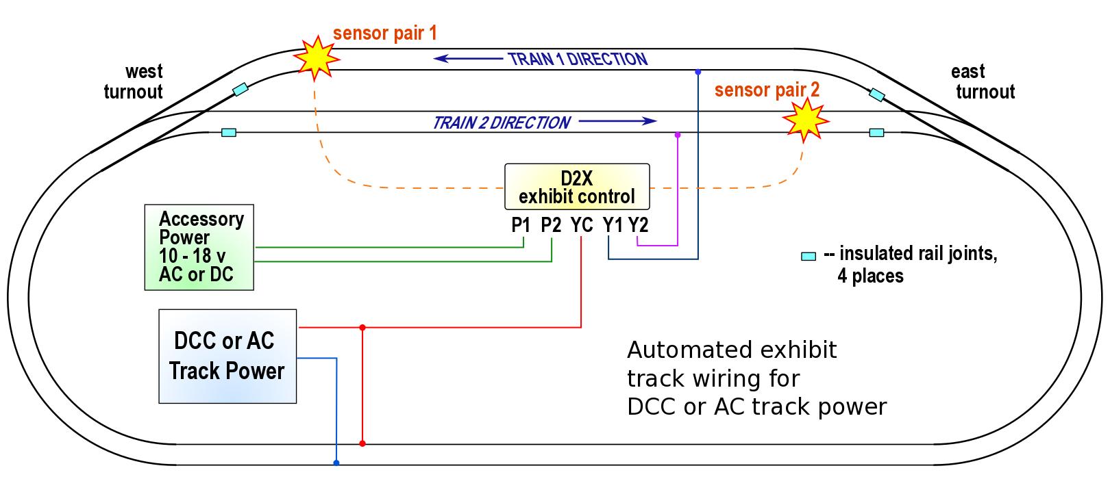 Bachmann Train Wiring Diagrams 1992 Mustang Radio Wiring Diagram Delco Electronics Tukune Jeanjaures37 Fr