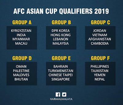 Jadual Perlawanan dan Keputusan Penuh Kelayakan Piala Asia 2019 Pusingan Ketiga